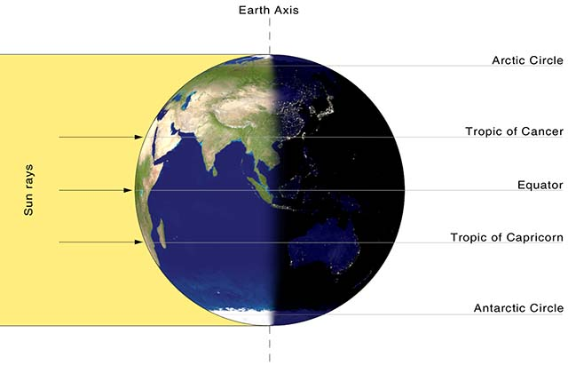 Equinox Earth Image