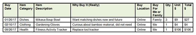 Buy Journal Excerpt
