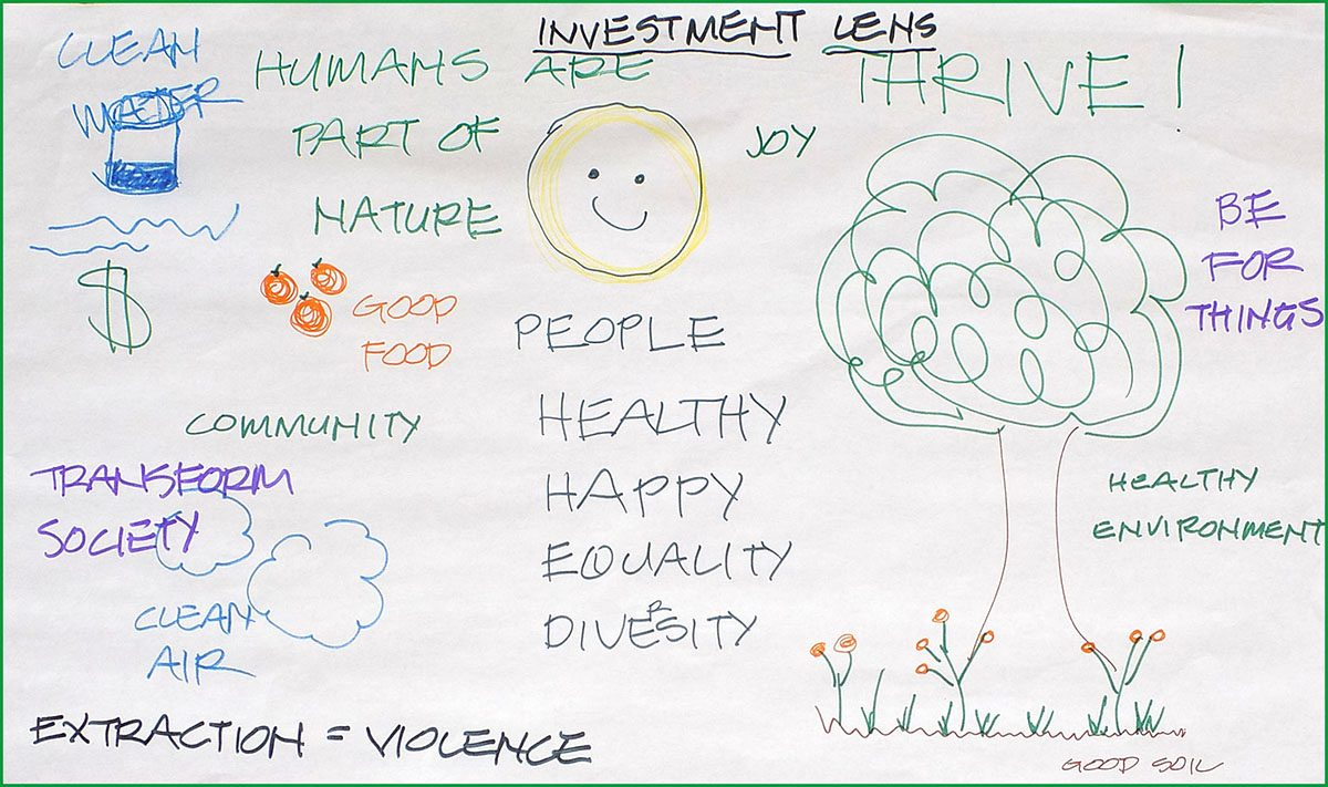 My Personal Investment Compass Drawing